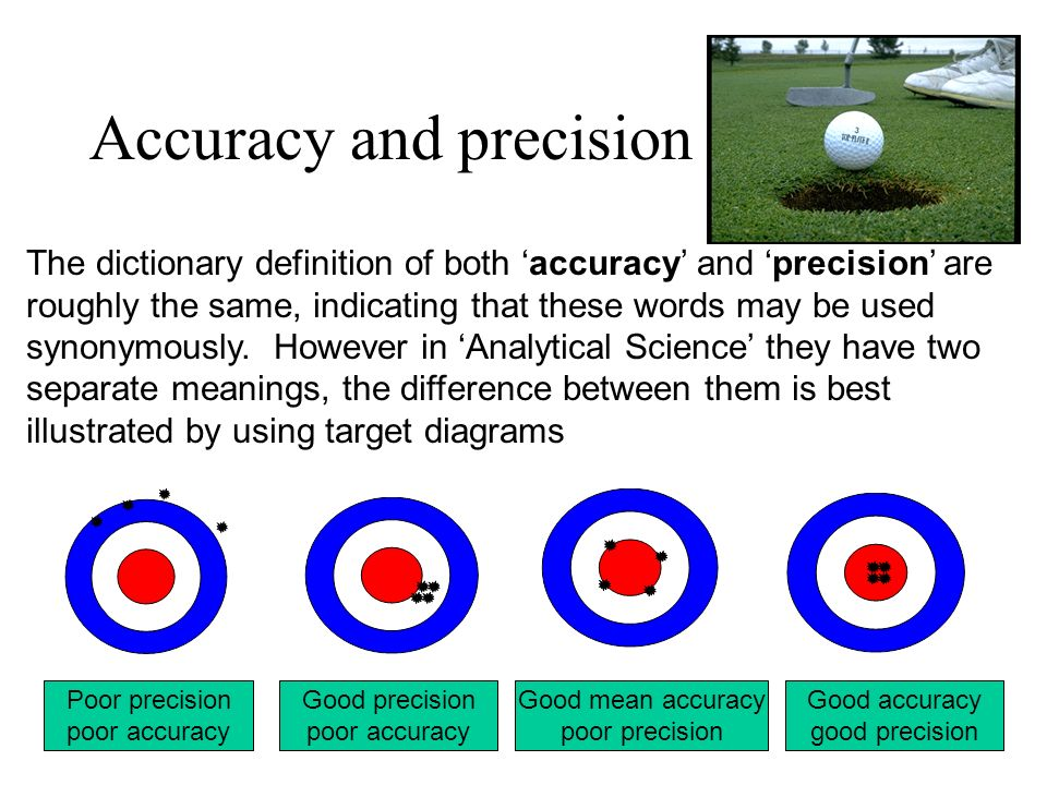 Accuracy and precision The dictionary definition of both accuracy and precision are roughly the same, indicating that these words may be used synonymo