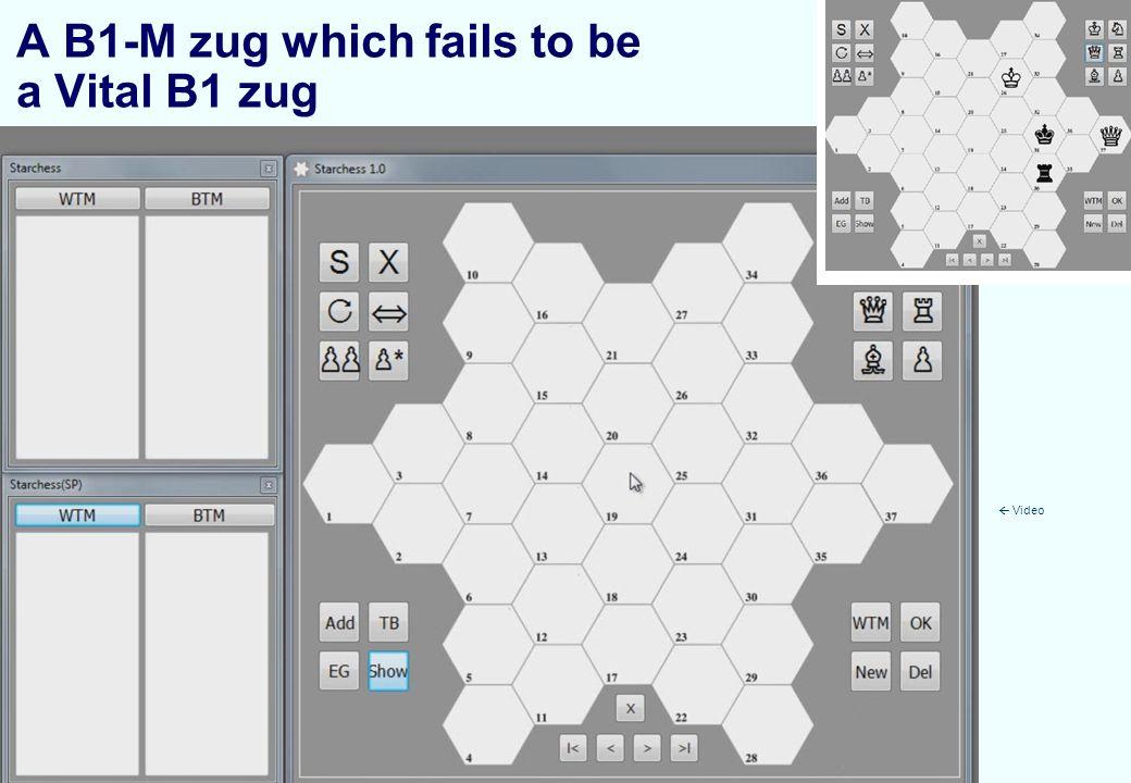 A B1-M zug which fails to be a Vital B1 zug Pos. Crit., 2011-11-11 18 Video