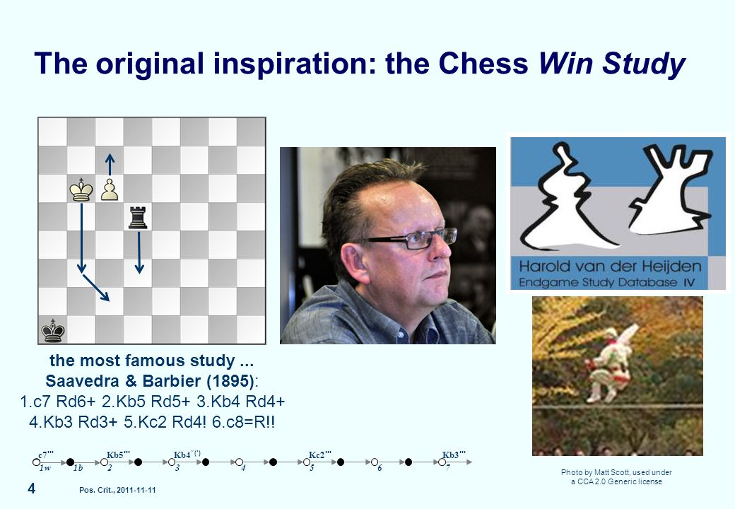 The original inspiration: the Chess Win Study Pos.
