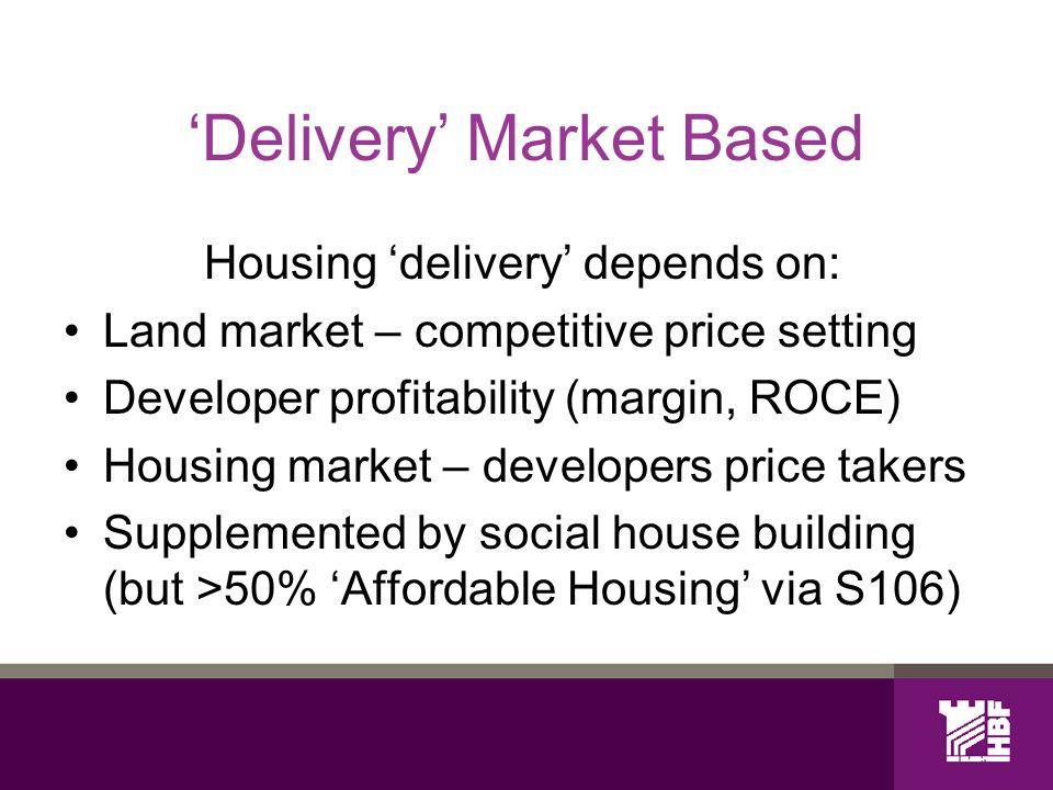 Delivery Market Based Housing delivery depends on: Land market – competitive price setting Developer profitability (margin, ROCE) Housing market – dev