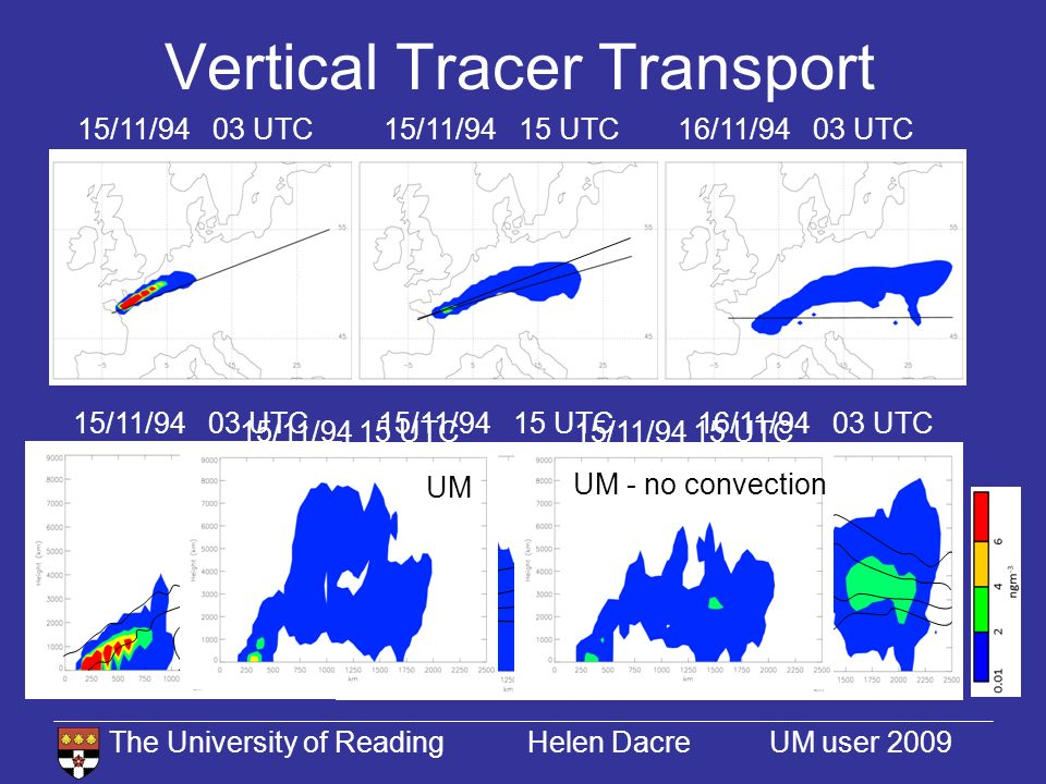 The University of Reading Helen Dacre UM user 2009 Vertical Tracer Transport 15/11/94 03 UTC16/11/94 03 UTC15/11/94 15 UTC 285K 286K 287K 288K 15/11/94 03 UTC15/11/94 15 UTC 285K 286K 287K 288K 16/11/94 03 UTC 285K 288K 287K 286K 15/11/94 15 UTC UM - no convection UM