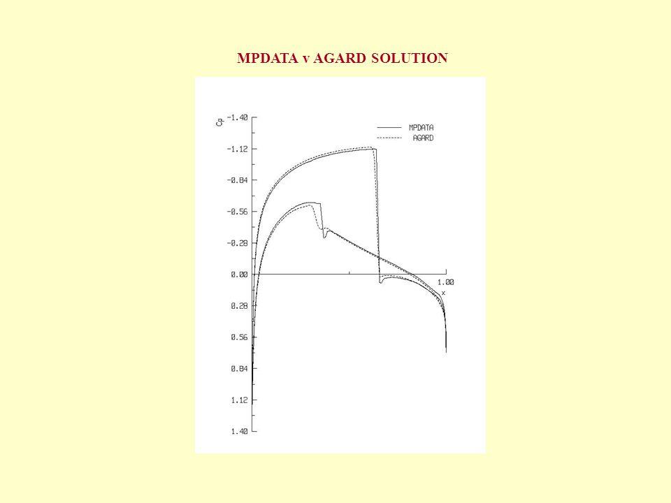 MPDATA v AGARD SOLUTION
