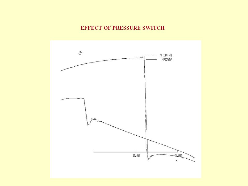 EFFECT OF PRESSURE SWITCH