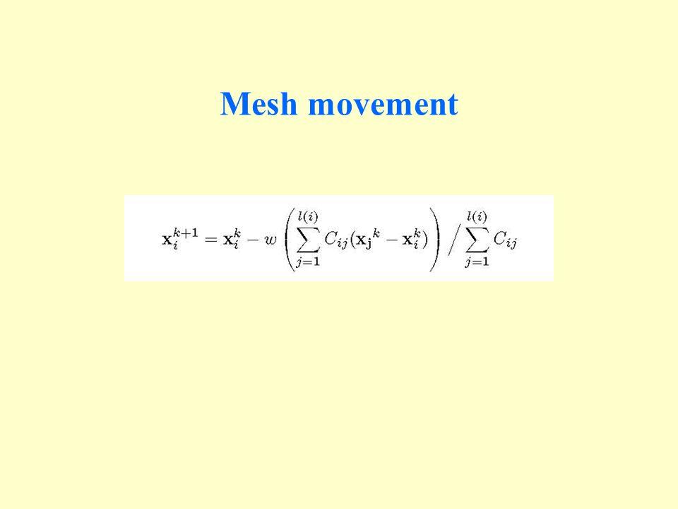 Mesh movement