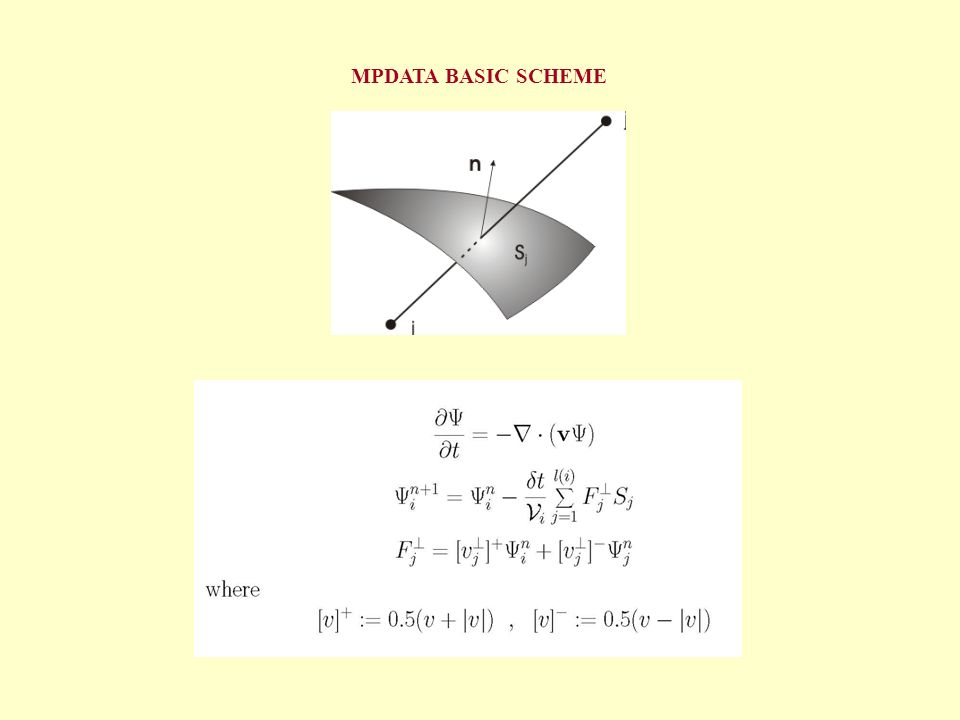 MPDATA BASIC SCHEME