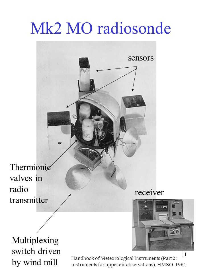 11 Mk2 MO radiosonde Multiplexing switch driven by wind mill sensors Thermionic valves in radio transmitter receiver Handbook of Meteorological Instru