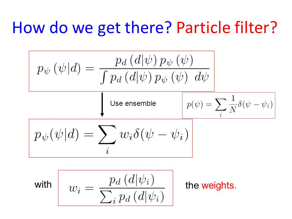 Where do we want to go? Represent pdf by an ensemble of model states Fully nonlinear Time