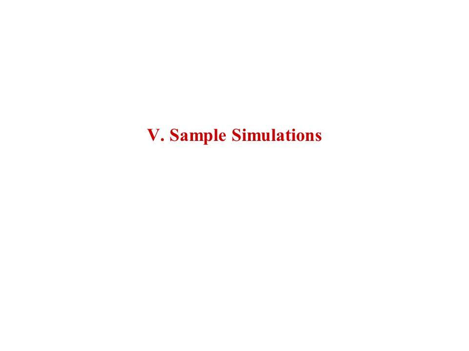 V. Sample Simulations