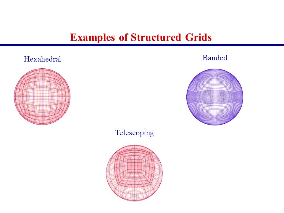 Telescoping Hexahedral Examples of Structured Grids Banded