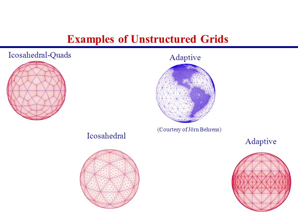 Icosahedral-Quads Icosahedral Adaptive Examples of Unstructured Grids (Courtesy of Jörn Behrens)