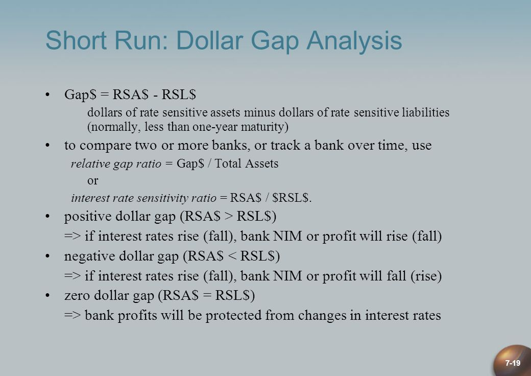 7-19 Short Run: Dollar Gap Analysis Gap$ = RSA$ - RSL$ dollars of rate sensitive assets minus dollars of rate sensitive liabilities (normally, less th