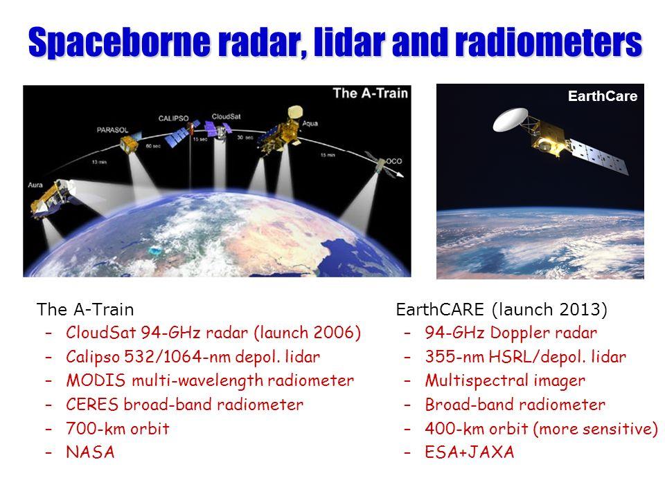Spaceborne radar, lidar and radiometers The A-Train –CloudSat 94-GHz radar (launch 2006) –Calipso 532/1064-nm depol. lidar –MODIS multi-wavelength rad