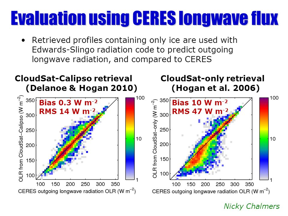 Evaluation using CERES longwave flux Bias 0.3 W m -2 RMS 14 W m -2 Retrieved profiles containing only ice are used with Edwards-Slingo radiation code to predict outgoing longwave radiation, and compared to CERES Bias 10 W m -2 RMS 47 W m -2 CloudSat-Calipso retrieval (Delanoe & Hogan 2010) CloudSat-only retrieval (Hogan et al.