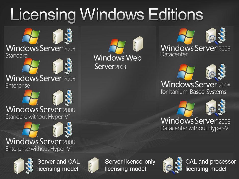 Server and CAL licensing model Server licence only licensing model CAL and processor licensing model