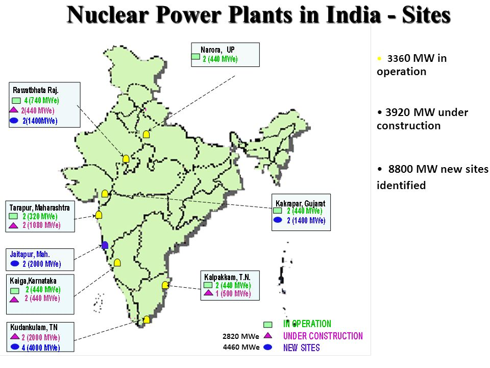 336 0 MW in operation 3920 MW under construction 8800 MW new sites identified Nuclear Power Plants in India - Sites 2820 MWe 4460 MWe