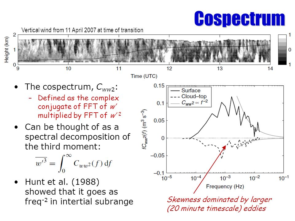 Cospectrum Vertical wind from 11 April 2007 at time of transition The cospectrum, C ww2 : –Defined as the complex conjugate of FFT of w multiplied by