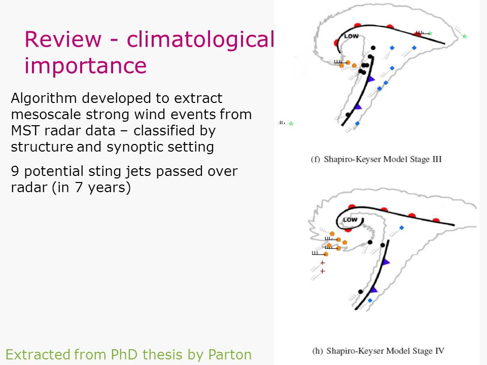 Review - climatological importance Extracted from PhD thesis by Parton Algorithm developed to extract mesoscale strong wind events from MST radar data