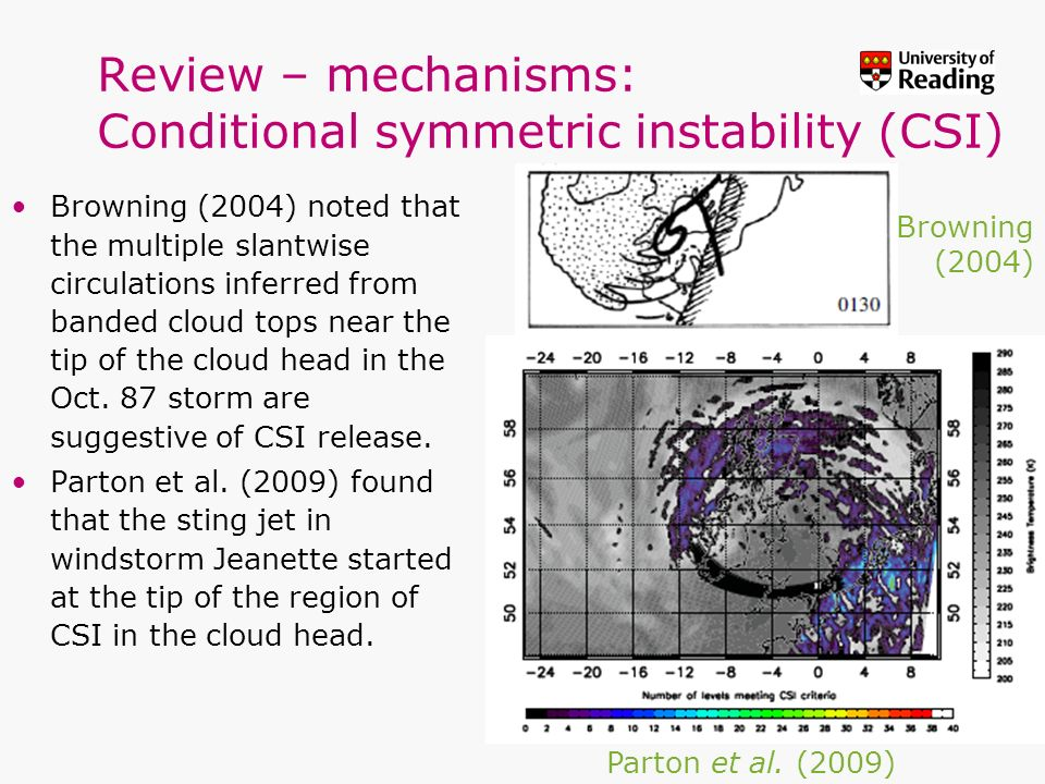Review – mechanisms: Conditional symmetric instability (CSI) Browning (2004) noted that the multiple slantwise circulations inferred from banded cloud