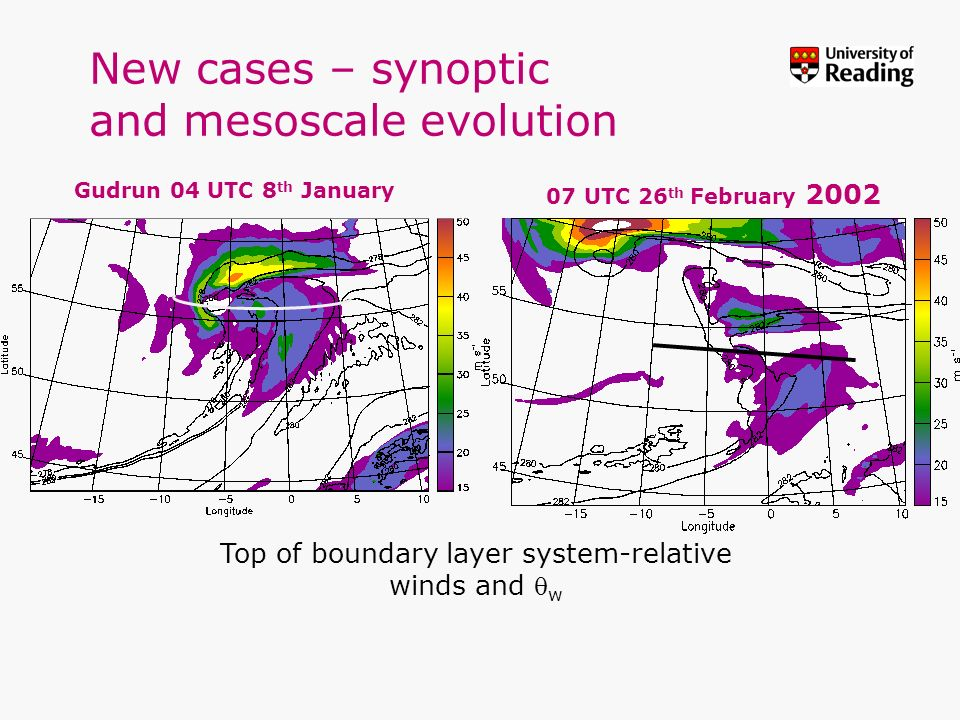 New cases – synoptic and mesoscale evolution Gudrun 04 UTC 8 th January 07 UTC 26 th February 2002 Top of boundary layer system-relative winds and w