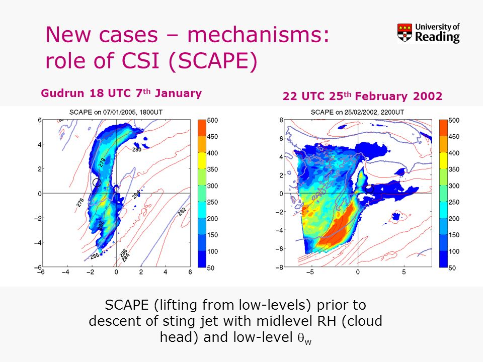 New cases – mechanisms: role of CSI (SCAPE) Gudrun 18 UTC 7 th January 22 UTC 25 th February 2002 SCAPE (lifting from low-levels) prior to descent of