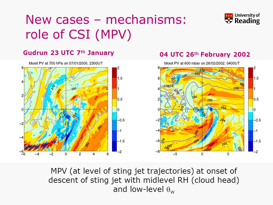 New cases – mechanisms: role of CSI (MPV) Gudrun 23 UTC 7 th January 04 UTC 26 th February 2002 MPV (at level of sting jet trajectories) at onset of d