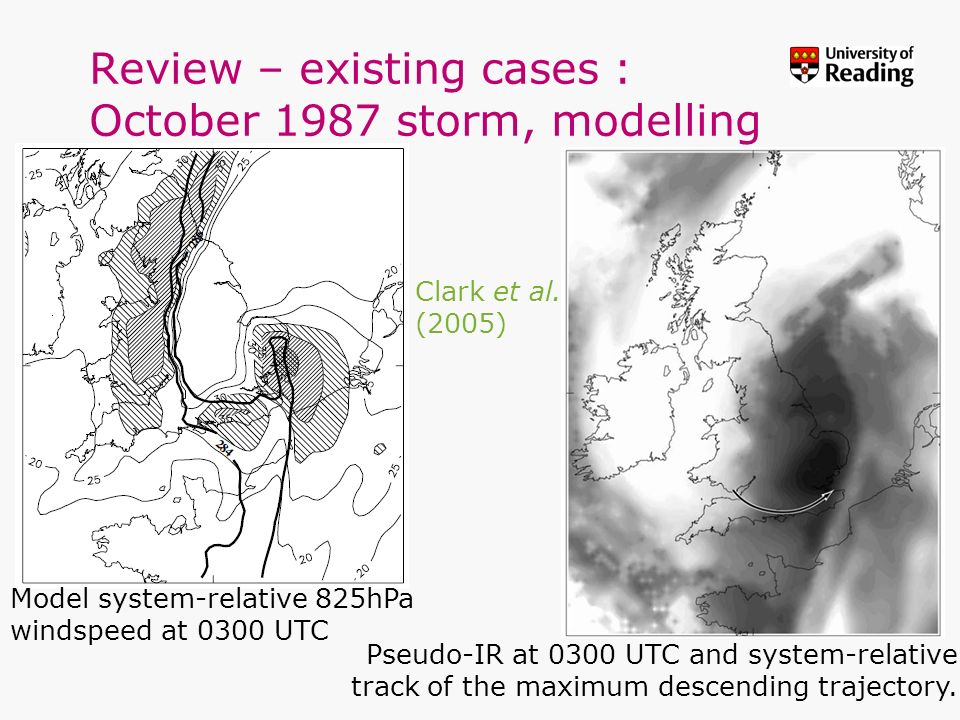 Review – existing cases : October 1987 storm, modelling Model system-relative 825hPa windspeed at 0300 UTC Pseudo-IR at 0300 UTC and system-relative t