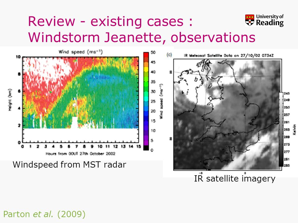 Review - existing cases : Windstorm Jeanette, observations Windspeed from MST radar IR satellite imagery Parton et al. (2009)