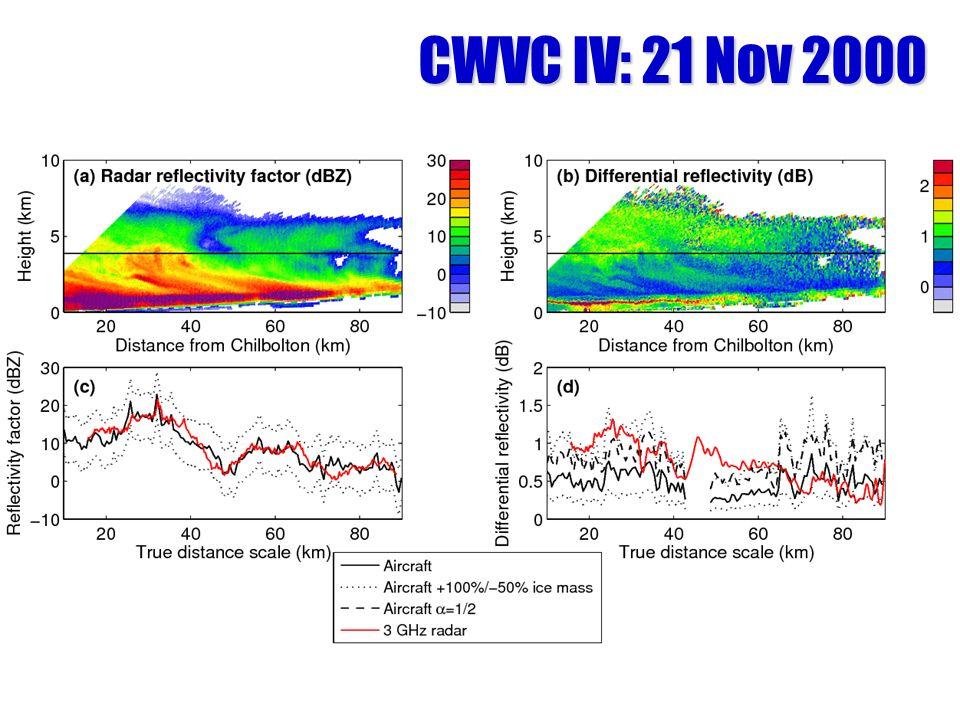 CWVC IV: 21 Nov 2000