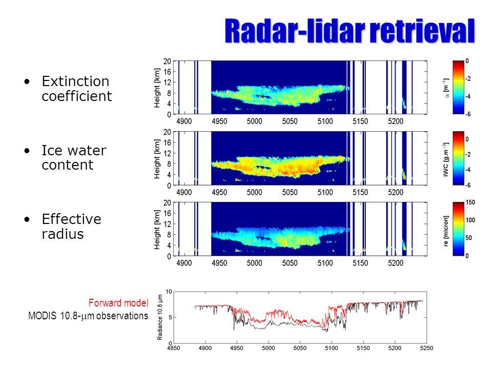 Extinction coefficient Ice water content Effective radius Forward model MODIS 10.8- m observations Radar-lidar retrieval