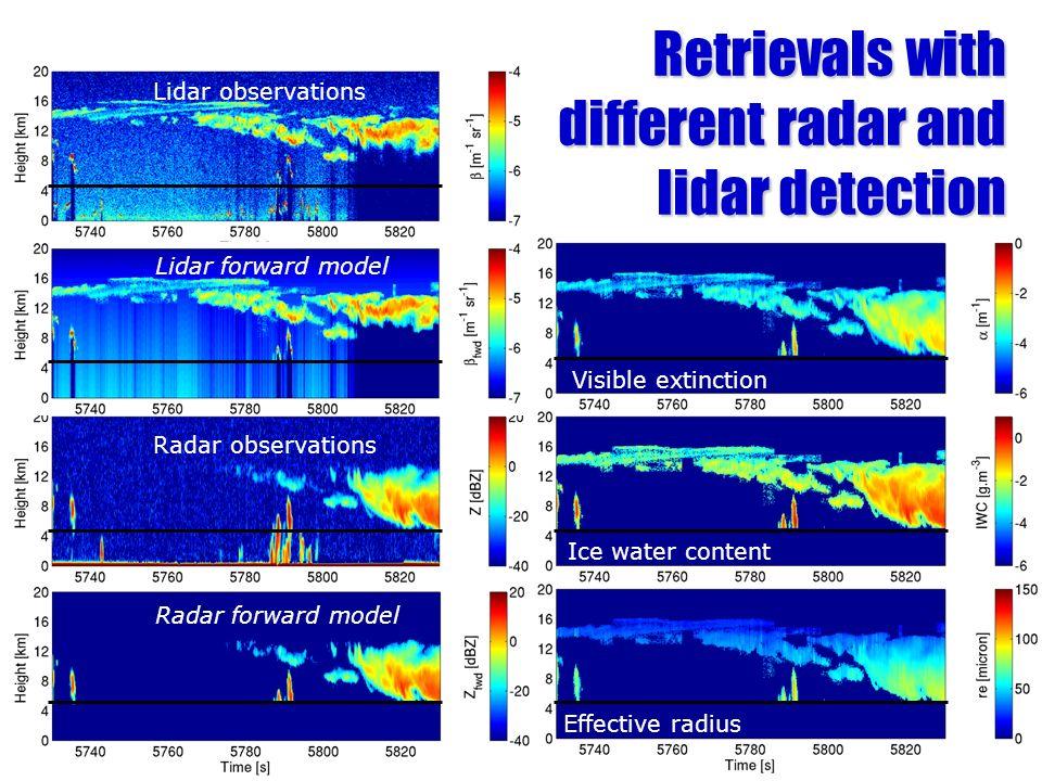 Lidar observations Radar observations Visible extinction Ice water content Effective radius MODIS radiance 10.8um Forward modelled radiance Lidar forw