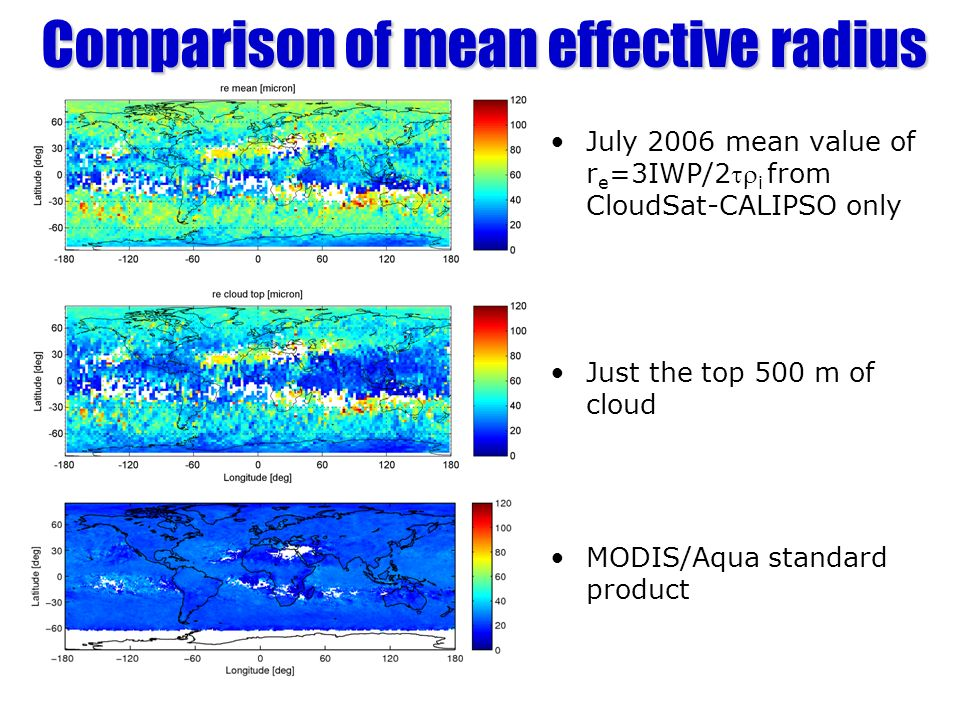 Comparison of mean effective radius July 2006 mean value of r e =3IWP/2 i from CloudSat-CALIPSO only Just the top 500 m of cloud MODIS/Aqua standard p