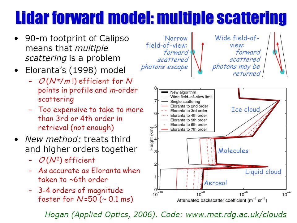 Lidar forward model: multiple scattering 90-m footprint of Calipso means that multiple scattering is a problem Elorantas (1998) model –O (N m /m !) ef