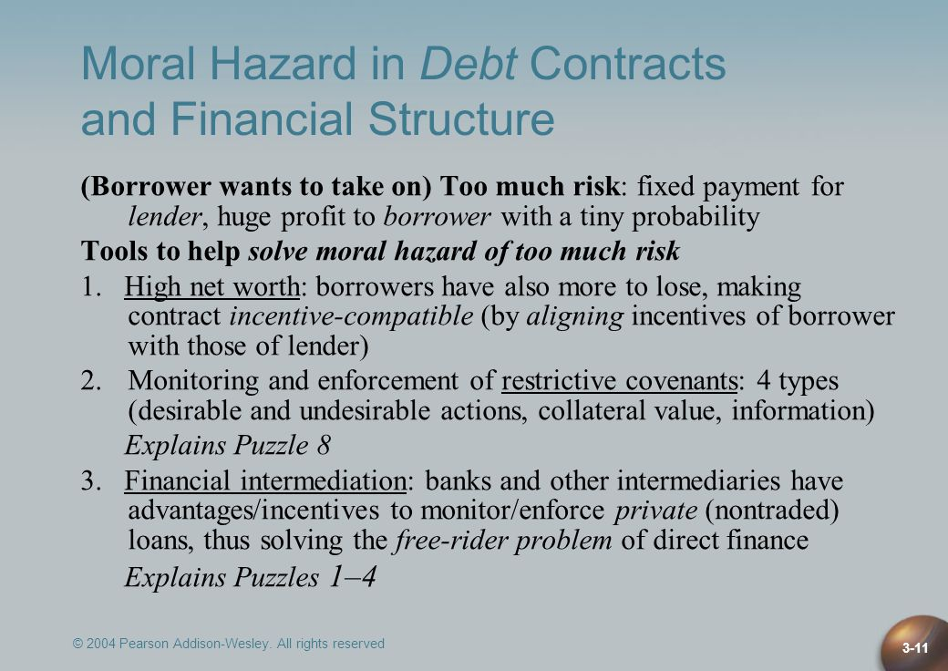 © 2004 Pearson Addison-Wesley. All rights reserved 3-11 Moral Hazard in Debt Contracts and Financial Structure (Borrower wants to take on) Too much ri