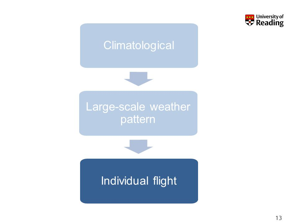 13 Climatological Large-scale weather pattern Individual flight