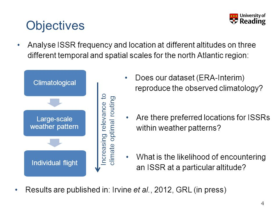 Methodology Winter mean frequency over 1989-2010 period 5 Climatological Large-scale weather pattern Individual flight Identify cold ice-supersaturated regions (ISSRs) in ERA-Interim as regions where temperature 100 % Analyse ISSR frequency at different altitudes on three scales: Previously identified 5 typical north Atlantic weather patterns for winter (Irvine et al., 2012, Meteorological Applications, in press) Use time-optimal routes on New York – London, assuming a fixed pressure altitude for cruise level