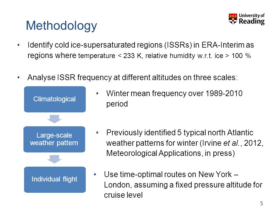 Summary 16 21 years of ERA-Interim re-analysis data are used to analyse cold ISSRs at 3 scales for the north Atlantic region.