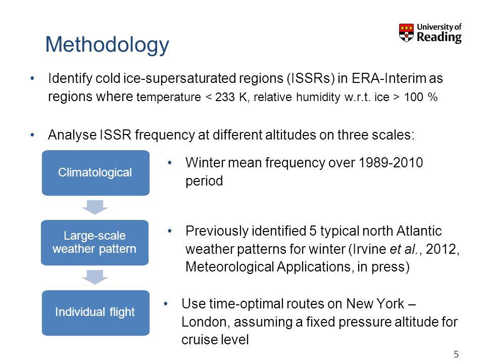 6 Climatological Large-scale weather pattern Individual flight