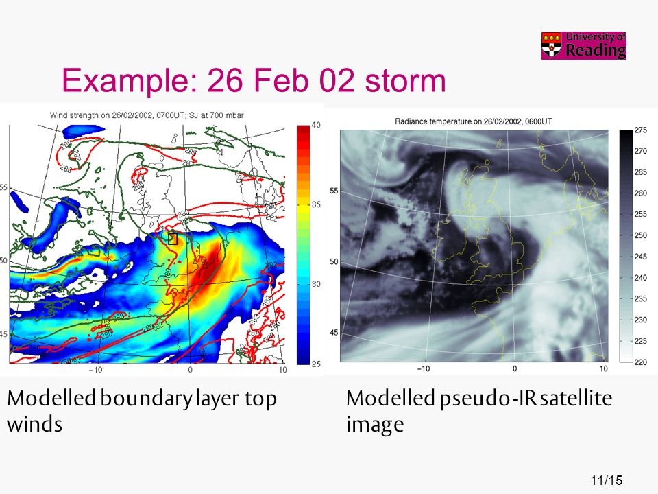 Example: 26 Feb 02 storm Modelled boundary layer top winds Modelled pseudo-IR satellite image 11/15