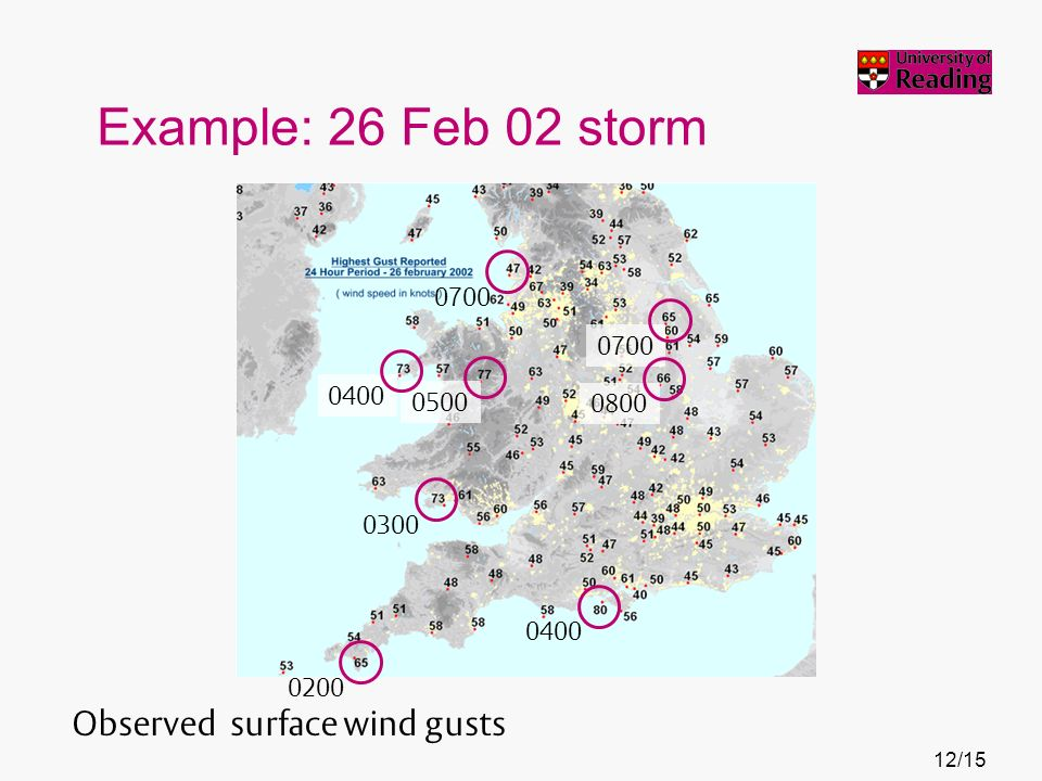 Example: 26 Feb 02 storm Observed surface wind gusts 12/15
