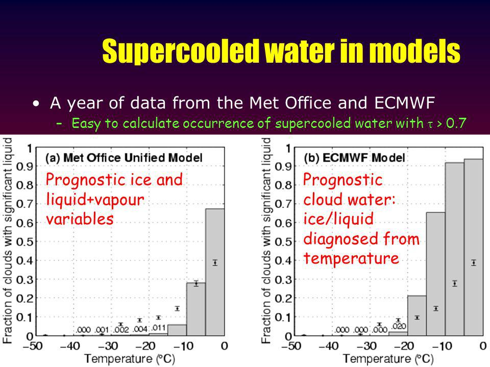 Supercooled water in models A year of data from the Met Office and ECMWF –Easy to calculate occurrence of supercooled water with > 0.7 Prognostic ice and liquid+vapour variables Prognostic cloud water: ice/liquid diagnosed from temperature