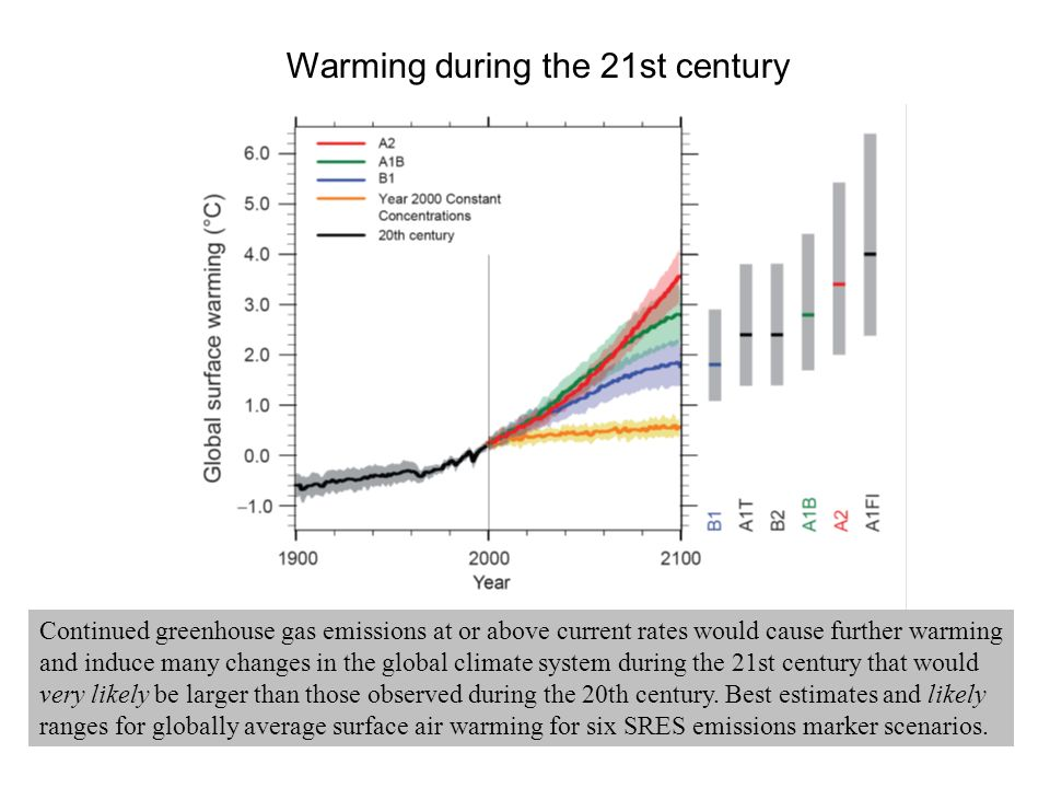 Warming during the 21st century Continued greenhouse gas emissions at or above current rates would cause further warming and induce many changes in the global climate system during the 21st century that would very likely be larger than those observed during the 20th century.