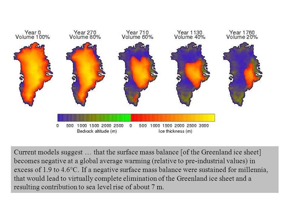 Current models suggest … that the surface mass balance [of the Greenland ice sheet] becomes negative at a global average warming (relative to pre-industrial values) in excess of 1.9 to 4.6°C.