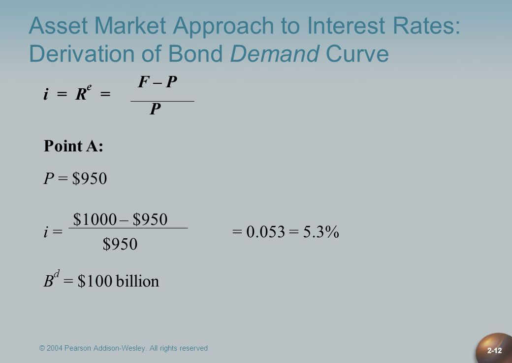 © 2004 Pearson Addison-Wesley. All rights reserved 2-12 Asset Market Approach to Interest Rates: Derivation of Bond Demand Curve F – P i = R e = P Poi