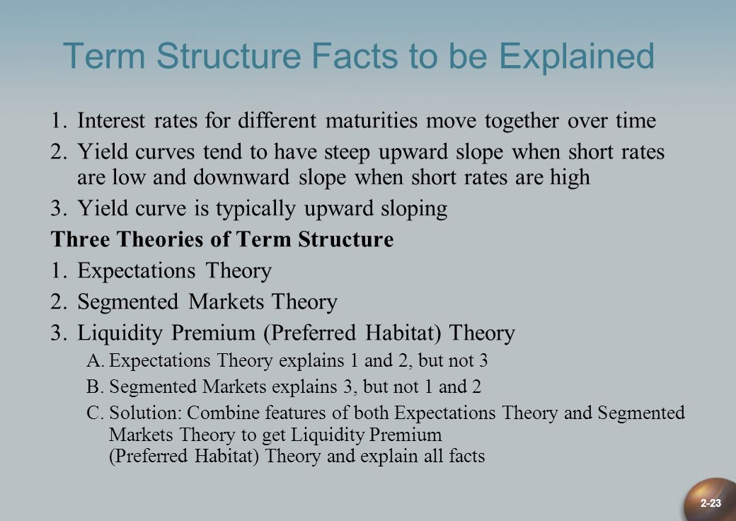 2-23 Term Structure Facts to be Explained 1.Interest rates for different maturities move together over time 2.Yield curves tend to have steep upward s