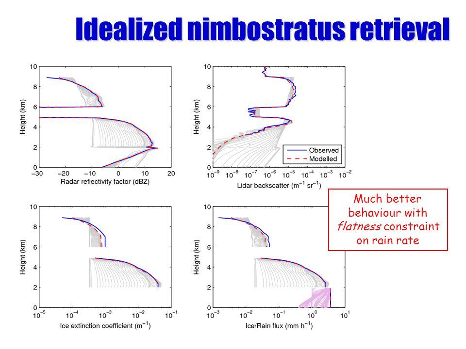 Idealized nimbostratus retrieval Much better behaviour with flatness constraint on rain rate