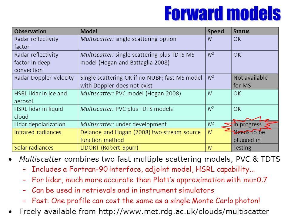 Forward models ObservationModelSpeedStatus Radar reflectivity factor Multiscatter: single scattering optionNOK Radar reflectivity factor in deep conve