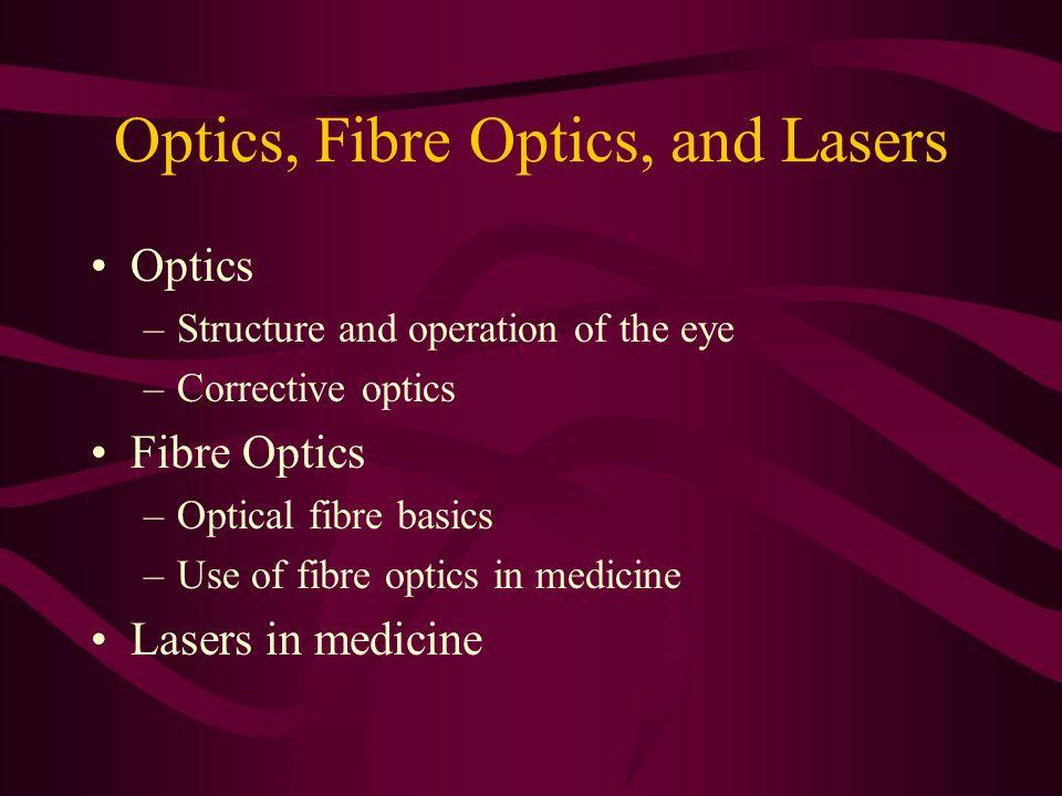 Optics, Fibre Optics, and Lasers Optics –Structure and operation of the eye –Corrective optics Fibre Optics –Optical fibre basics –Use of fibre optics