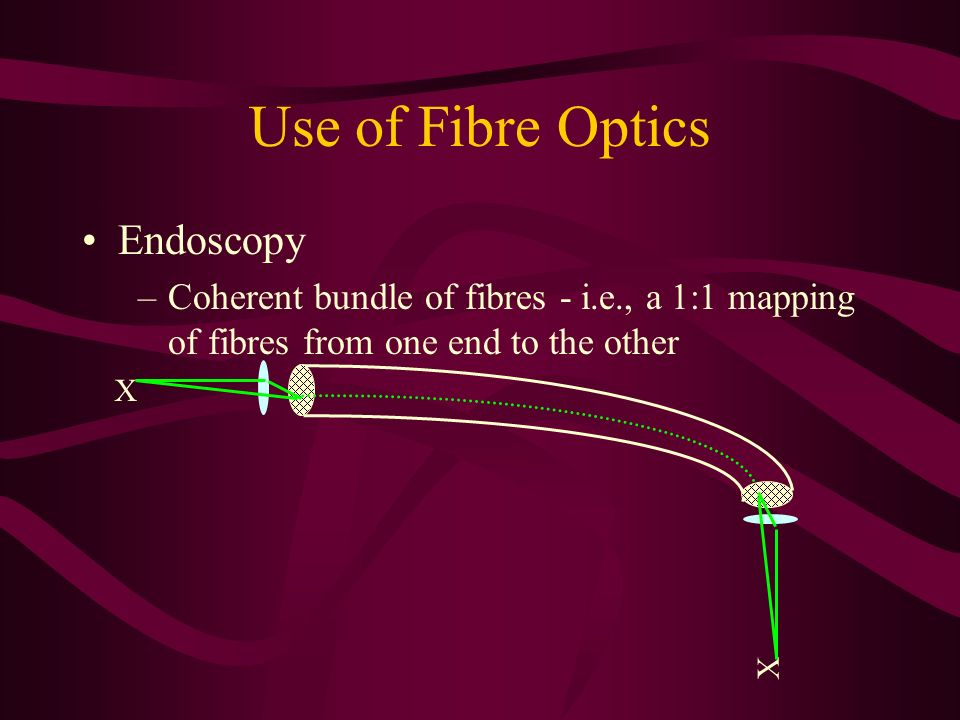 Use of Fibre Optics Endoscopy –Coherent bundle of fibres - i.e., a 1:1 mapping of fibres from one end to the other X X