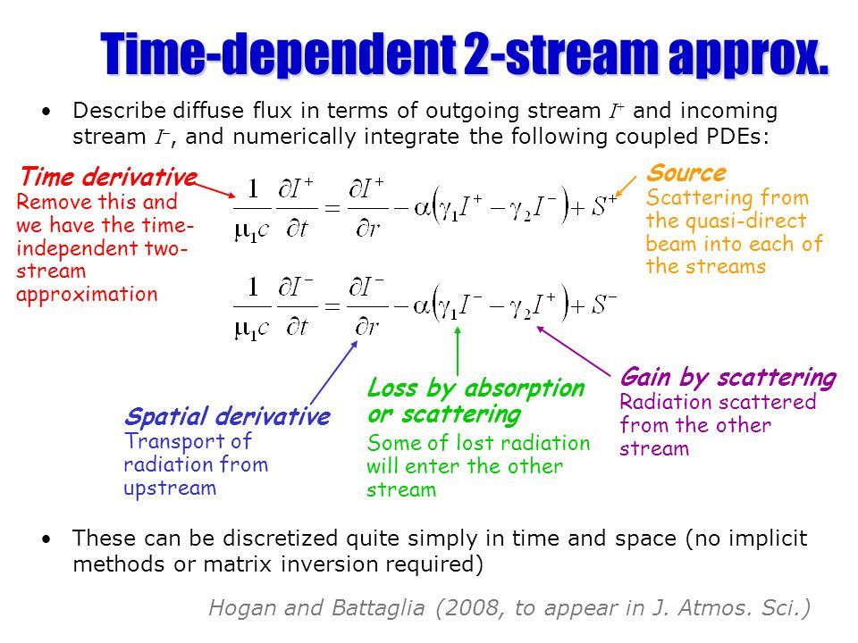 Time-dependent 2-stream approx. Describe diffuse flux in terms of outgoing stream I + and incoming stream I –, and numerically integrate the following