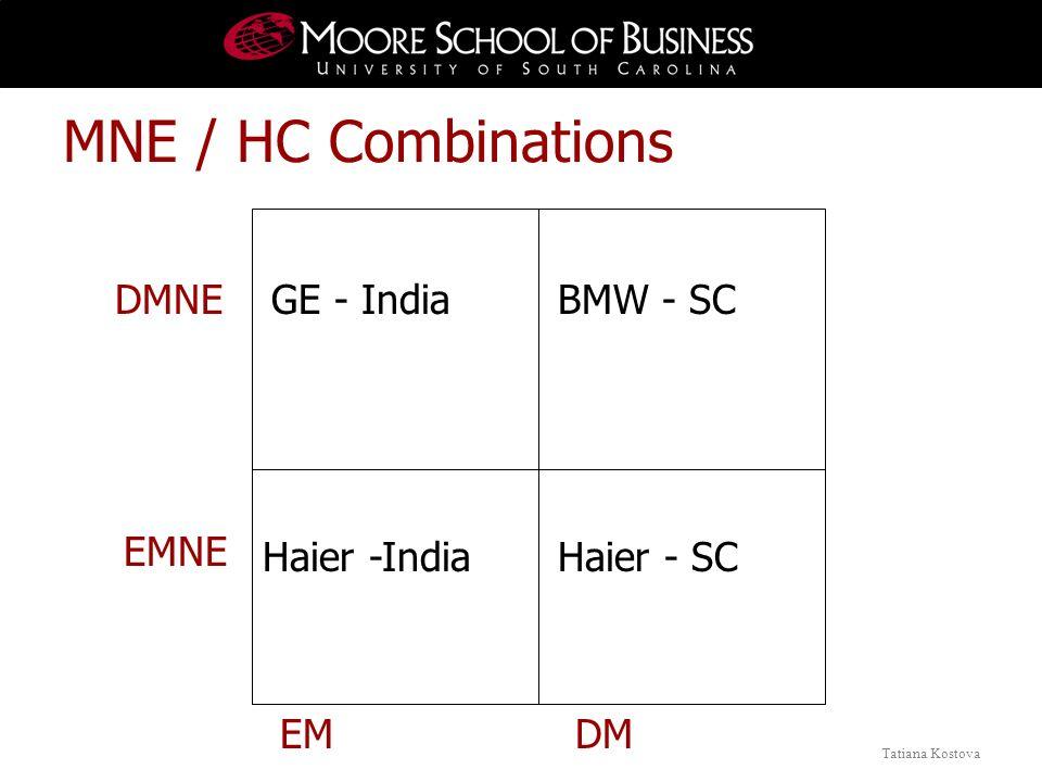 Tatiana Kostova MNE / HC Combinations DMNE EMNE EMDM GE - IndiaBMW - SC Haier - SCHaier -India